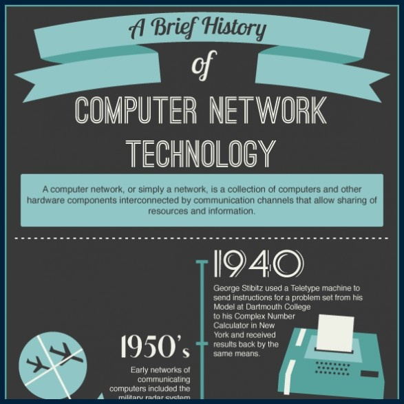 history shaping network technology • mixed-technology networking deterministic ethernet 7 history and emerging markets • traffic shaping.
