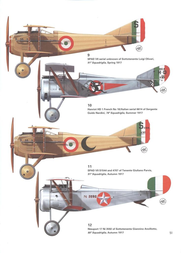 military aircraft aviation wwi airplanes papercraft coloring vehicles war the world