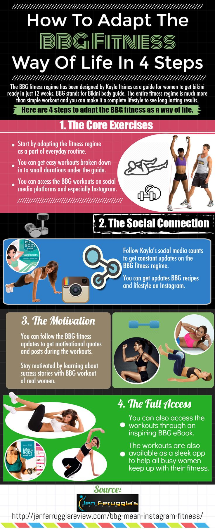 You head to the gym every day and workout for hours, yet you don't see any results. If you are doing all the right things, but still struggling with your fitness goals, here are some sabotaging habits that might be preventing it from happening. For More Information about BBG Fitness, please check http://jenferruggiareview.com/bbg-mean-instagram-fitness