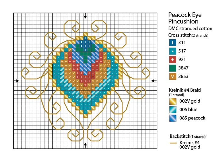 free cross stitch chart peacock from sewandso.uk by Leslie Teare