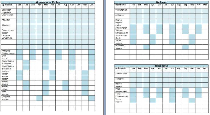 schoonmaak schema jaar maand checklist