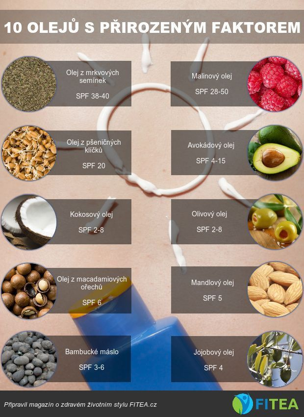 10 olejů s přirozeným faktorem