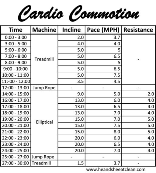 7 Best HEART RATE CHART♡♡♡ Images On Pinterest