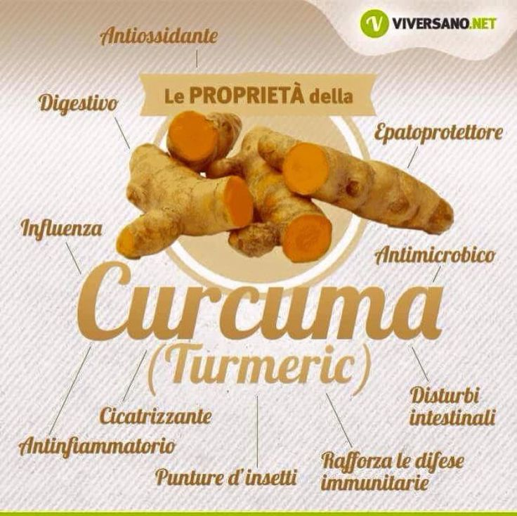 Storia della curcuma