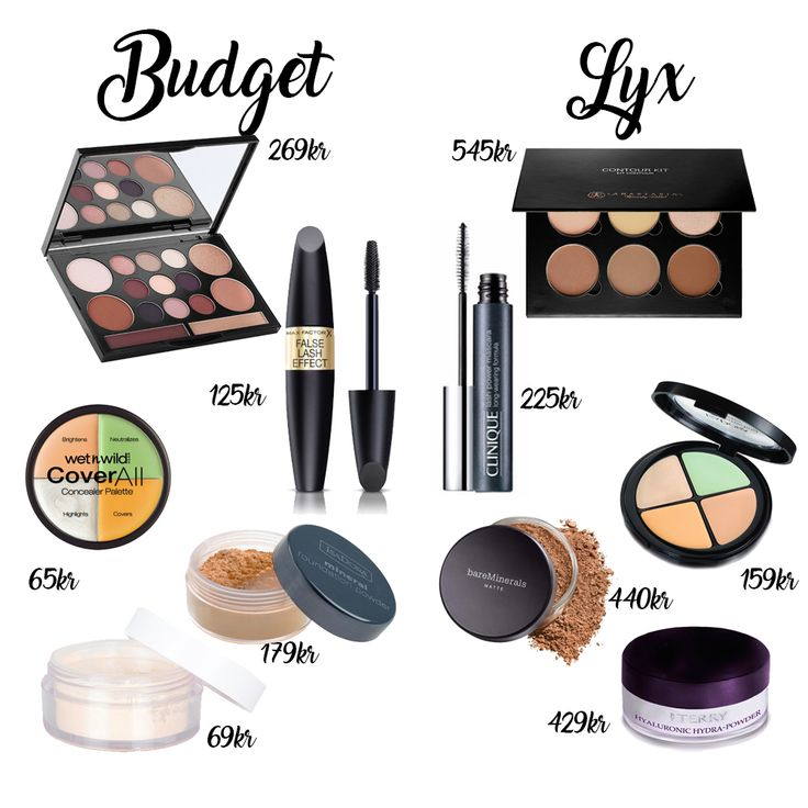 Budget vs. lyx - cosmetik....