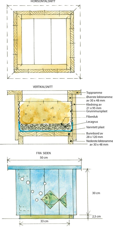 En blomsterkasse med stående bord må ha en ramme oppe og nede som bordene festes til. Denne kassa er laget med undervanning av lecakuler. En enkel dekorasjon...