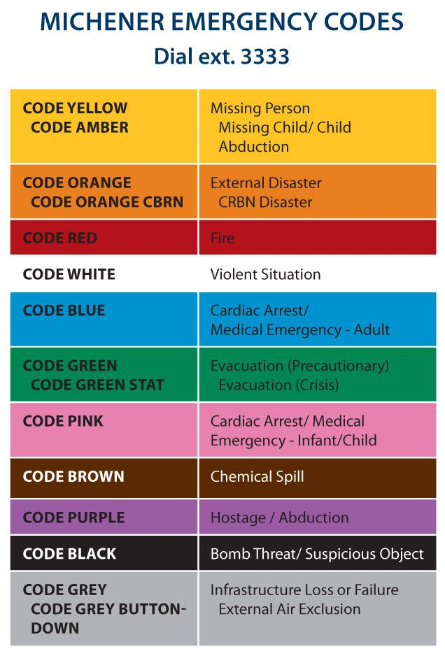 NOTES:  Hospital Emergency Codes: mostly the same in every one.