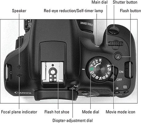 Your T3/1100D is packed with so many features that it can be difficult to remember what each control does, especially if you're new to digital SLR photography. To help you sort everything out, this Cheat Sheet provides a quick-reference guide to the external controls and exposure modes on your camera. Print it out, tuck it …