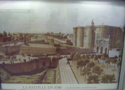 CONVERSANDO ALEGREMENTE SOBRE A HISTÓRIA.: 14 de julho - A Queda da Bastilha- data Nacional d...