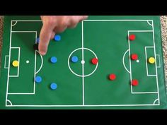 Soccer Rules: The basic rules of soccer for kids and adults. - YouTube