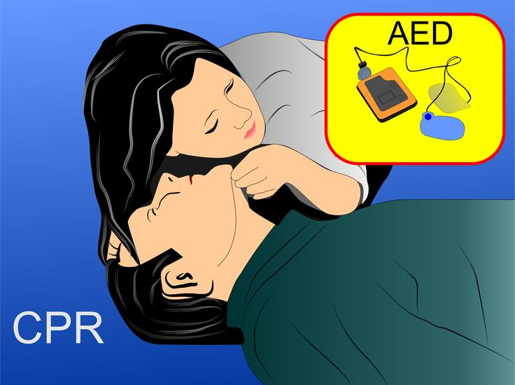 How to Do CPR on an Adult -- via wikiHow.com