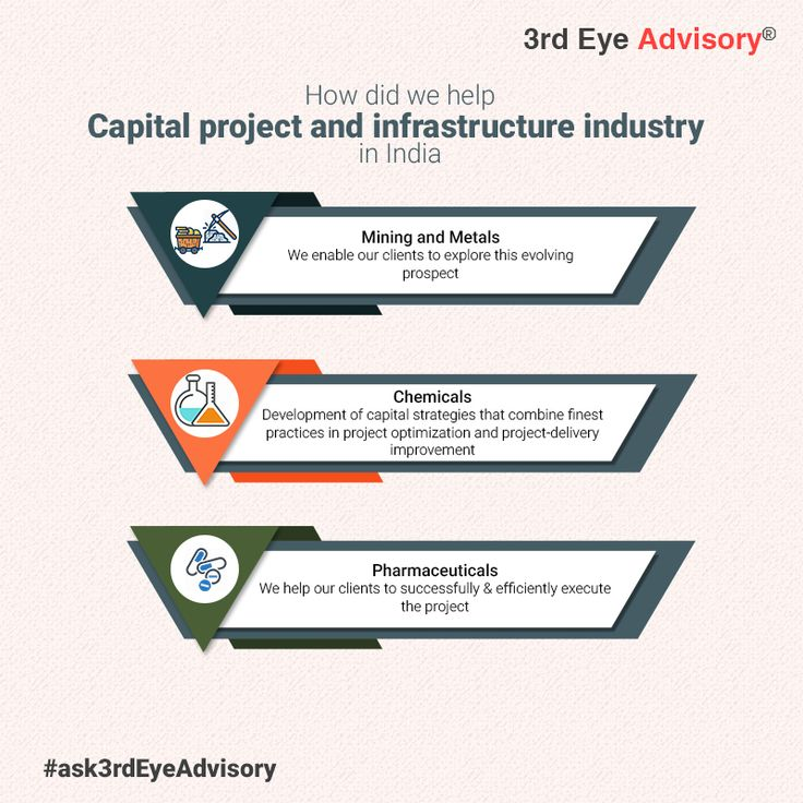 How did we help Capital project and Infrastructure Industry in India. (2/2) #ask3rdEyeAdvisory Inbox us for queries- business@3rdeyeadvisory.com