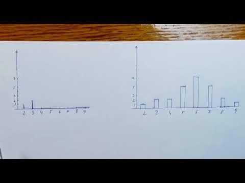 Date statistice.  Reprezentarea grafica a datelor statistice - Clasa a X...