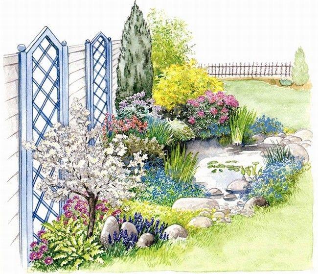 306 best garden design images on Pinterest Landscaping Garden
