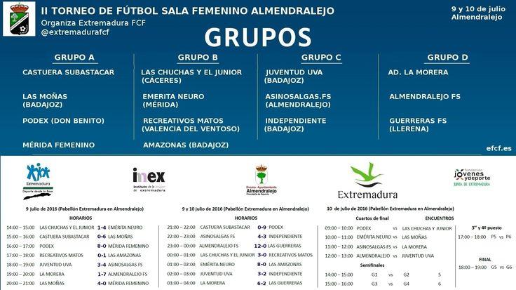 Resultados y clasificaciones de la fase de grupos.  #EFCF #torneo #Almendralejo #futsal #verano