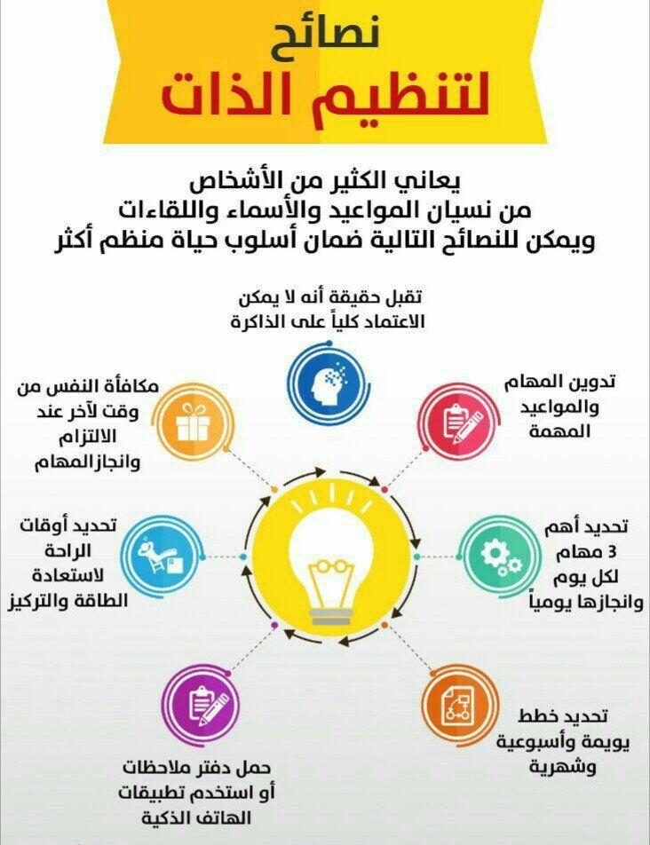 تنمية الذات انفوجرافيك نصائح لتنمية الذات وتفعيل الطاقة البشرية للمتميزين Learning Websites Business Notes Learning