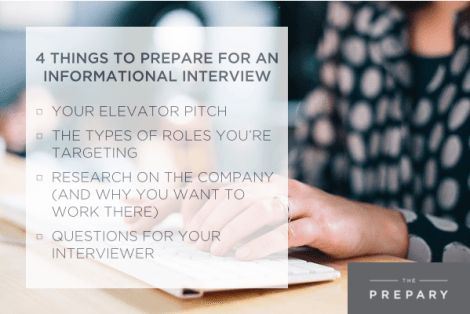 how to prepare for an informational interview