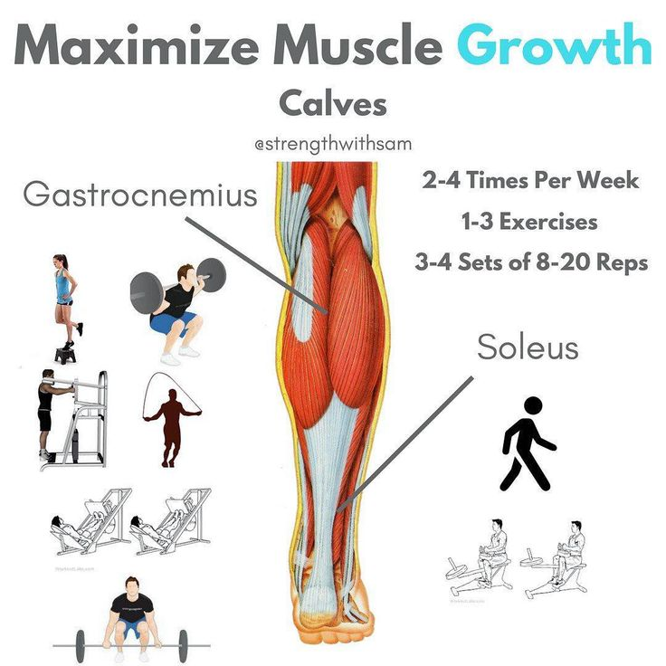 Growth on calf muscle