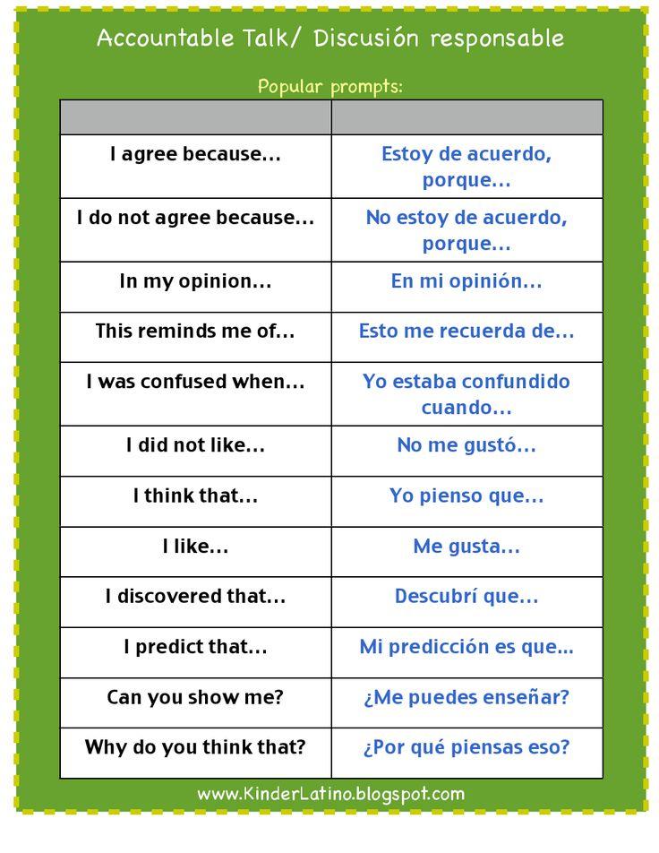 Conversación frases para la clase de español. Conocer estas frases me puede ayudar con discusions de clase.