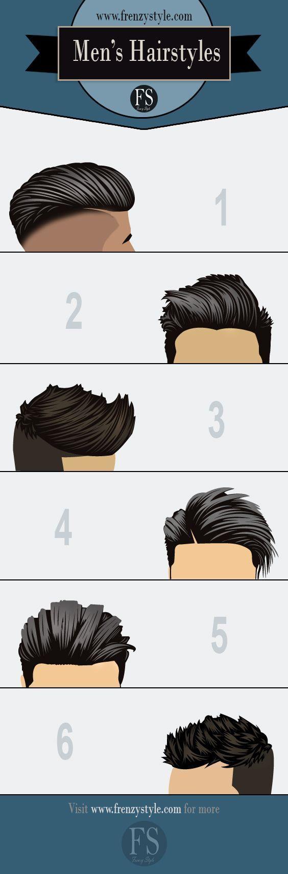 6 Beliebte Herrenfrisuren und -haarschnitte sowie die Produkte, aus denen sie he…