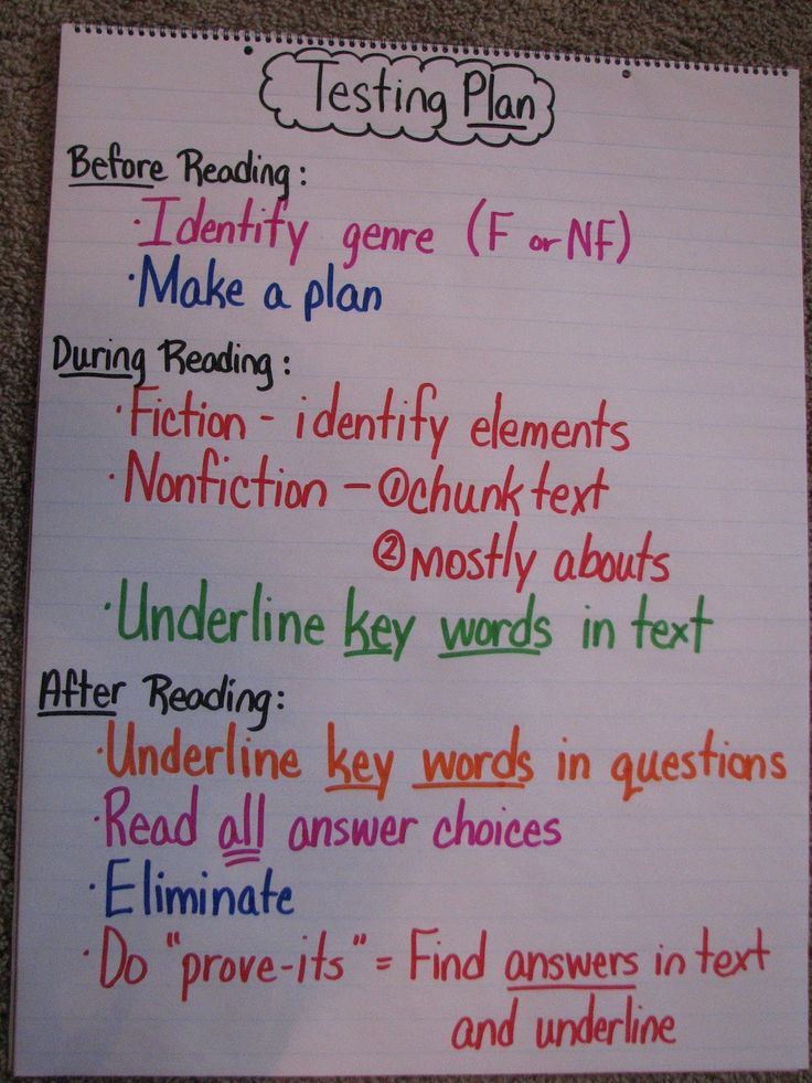 3rd Grade Grapevine: Testing Plan for Reading  this will come in handy for this weeks lessons