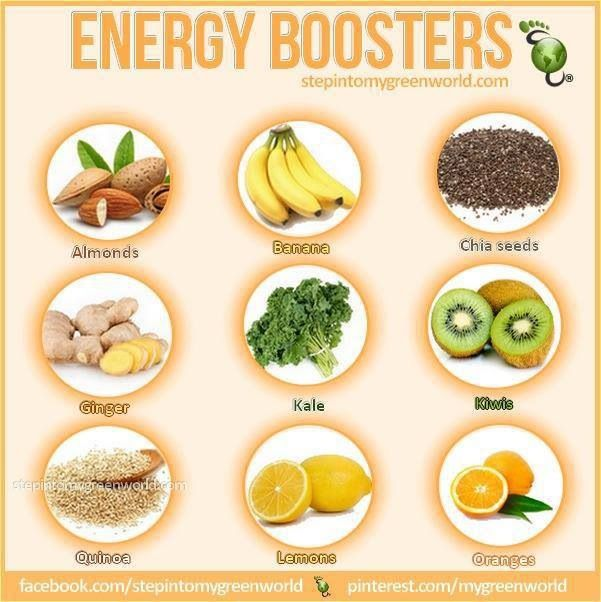 Natural energy boosters!