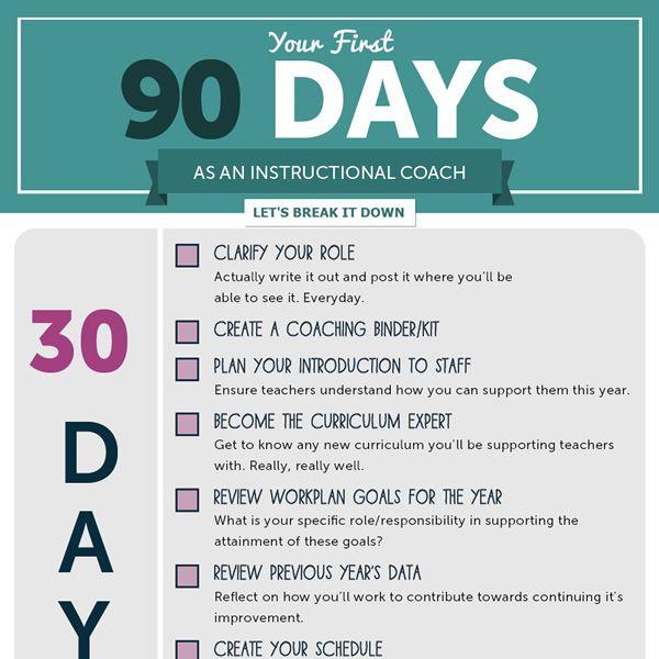 First 30 Days Closeup Instructional Coaching Literacy Coaching 90 Day Plan