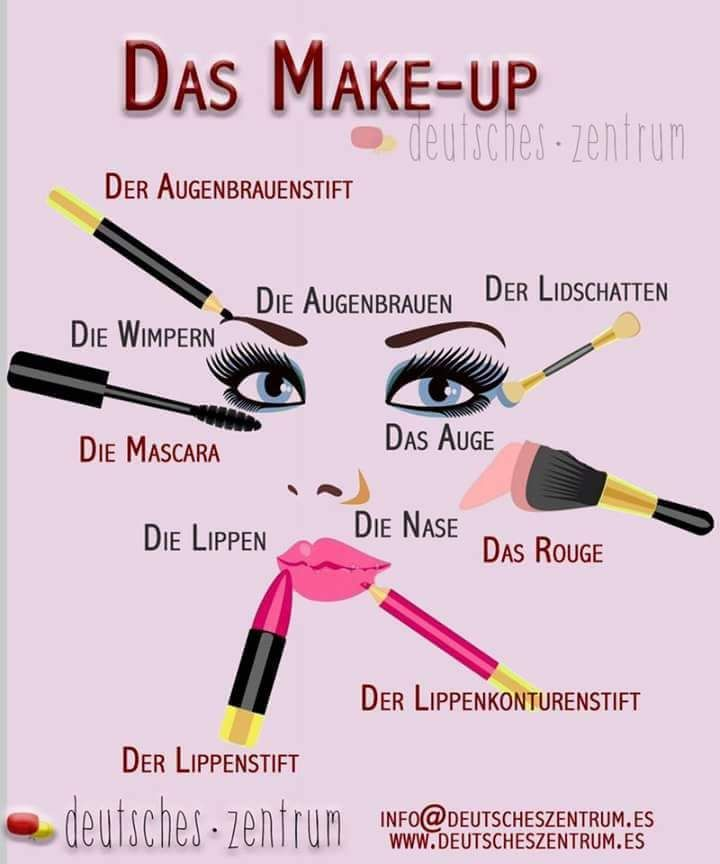 German makeup vocabulary