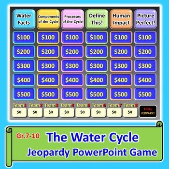 14 best powerpoint game templates images on pinterest classroom the water cycle jeopardy powerpoint game editable toneelgroepblik