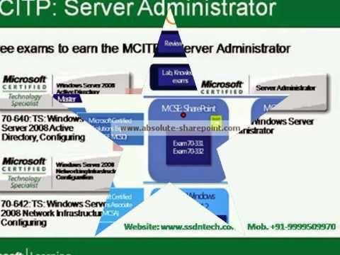 SSDN Technologies offers best Microsoft windows server MCSA 2012 certifications training institute, corporate training provided by Microsoft certified MCSA trainers.