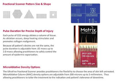 Fractional Laser Skin Resurfacing Rejuvenation
