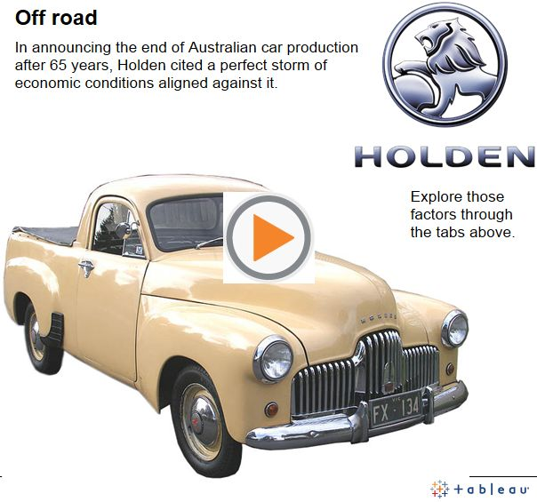 Conrad Walters of The Sydney Morning Herald takes us back through the history of Holden, an Australian car manufacturer. Use the tabs at the top to see how the company has been doing over the last decade in production, profit and revenue.