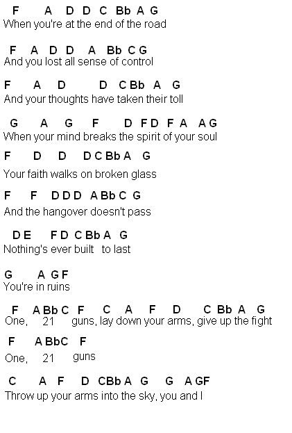 Piano your song piano chords : 1000+ ideas about Fight Song Chords on Pinterest | Ukulele chords ...