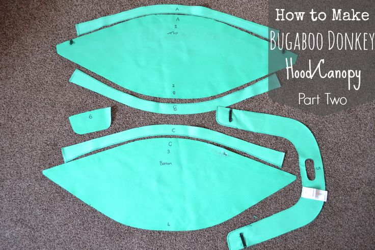 How to make your very own Bugaboo Donkey Hood/Canopy Pattern - Part Two