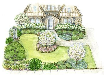 Garden Plan for Your Whole Front Yard     If you need more than just a border or two for your front landscape, check out this full-yard plan. Garden size: 35 by 45 feet