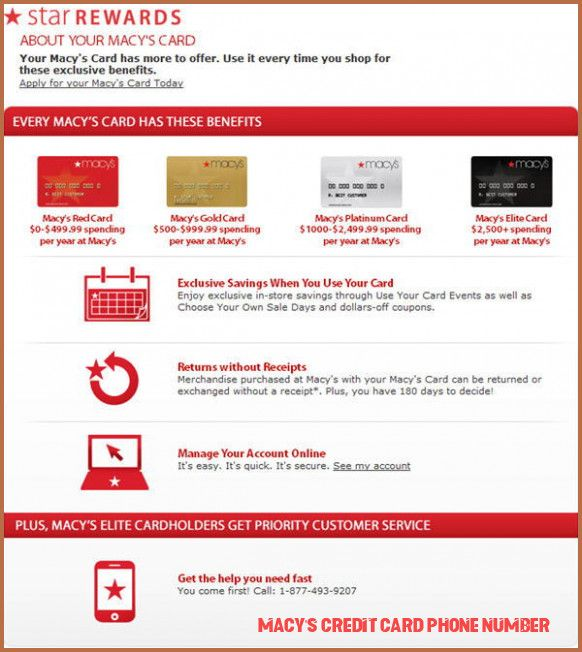 10 Exciting Parts Of Attending Macys Credit Card Phone Number Macys Credit Card Phone Number Https Car Credit Card Statement Credit Card Credit Card Online