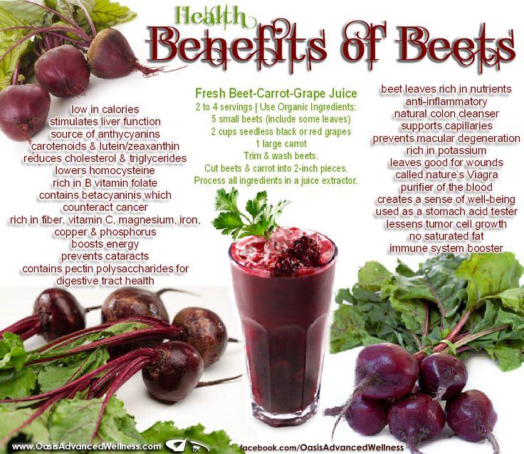 Health Benefits of Beets plus juicing recipe