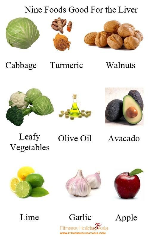 Good Food Choices For Liver Repair