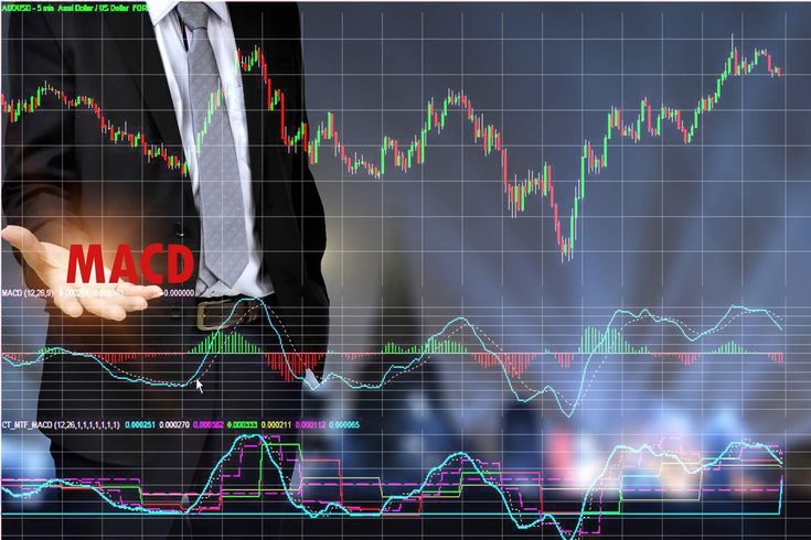 How To Use The Moving Average In Forex Trading Forex Trading