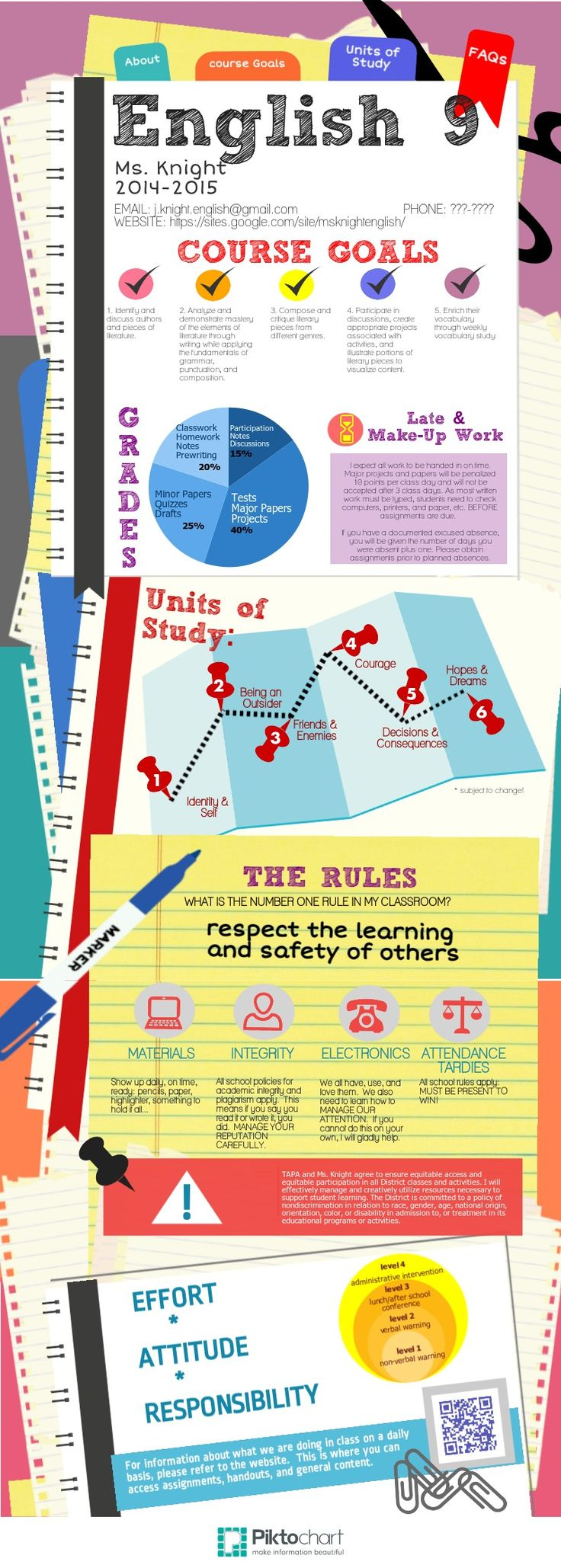 english 9 syllabus, version 2 | @Piktochart Infographic