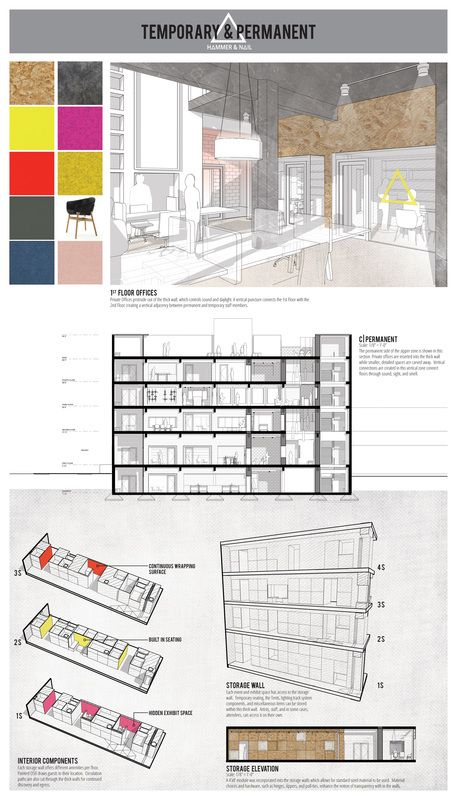 Ellie Nonemacher   Thesis Project Studio   Architectural Drawings and Interior Design   Hammer & Nail   Print Layout