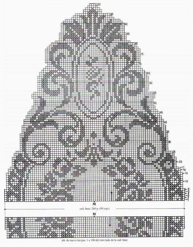 tejidos artesanales en crochet: todo un camino de flores
