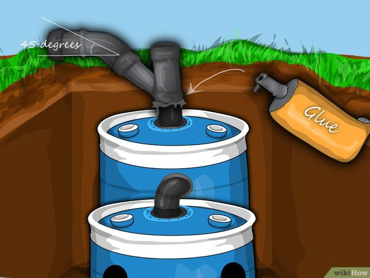 25 Best Ideas About Small Septic Tank On Pinterest