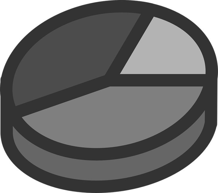 Zadarmo vektorová grafika: Koláčový Graf, Graf, 3D, Rast - Obrázok ...