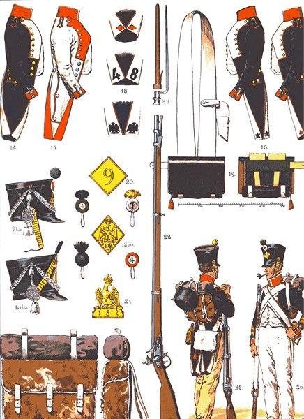 FUSILIER D'INFANTERIE DE LIGNE 1804 -