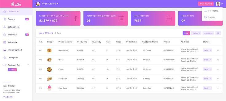 Chatbot Dashboard Design PSD