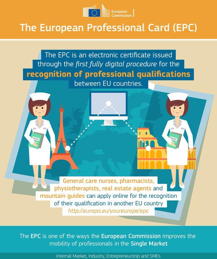 Tarjeta Profesional Europea