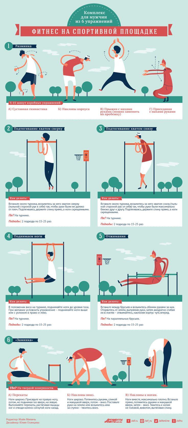 Тренировки Для Мужчин Сбросить Вес. Эффективные упражнения для похудения для мужчин. Принципы правильного питания и упражнения для похудения для мужчин – здесь!