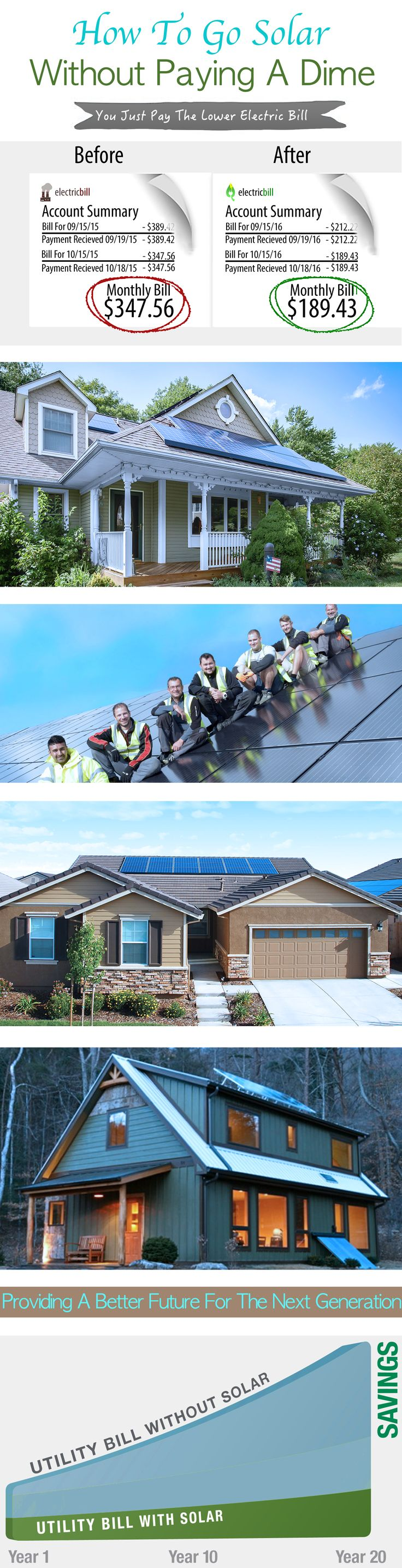 Middle-Class Families Are Set To Receive Solar Panels With No Upfront Costs In…
