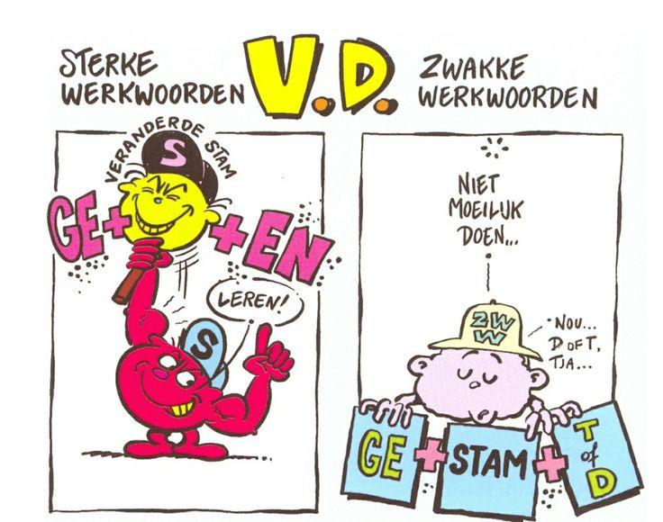 Voltooid Deelwoord